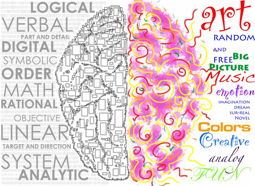 Left-or-Right-Brain-graphic